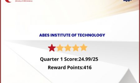 100% score in Institution's Innovation Council